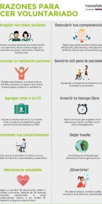 Infografia 10 Razones de Voluntariado Hacesfalta_org